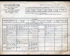 """Concessionnaire AUTOMOBILE CITROEN CAMION & 2CV """"CORRECTIF N°124"""" en 1955"""