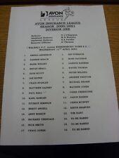 11/04/2001 Walsall Reserves v Shrewsbury Town Reserves  (single sheet, Scores no