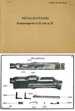 Kulsprutegevar m/21-m/37 Swedish Browning Automatic Rifle Detaljkatalog