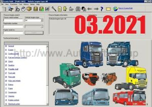 Scania Multi 03.2021 ISO disks with teamviewer installation(optional)