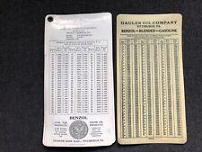 Vintage DAULER OIL COMPANY Pittsburgh Pa Celluloid Charts BEZOL GASOLINE CRUDE