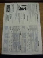 15//08//1990 Cricket Scorecard Lancashire v Middlesex 1 Day