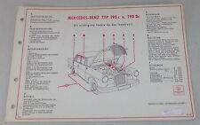 Shell lubrificazione piano per MERCEDES BENZ 190 C/190 DC w121 Ponton STAND 12/1961
