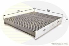 Pollen Cabin Filter Carbon FOR SKODA ROOMSTER 1.4 1.9 06->10 CHOICE2/2 Diesel