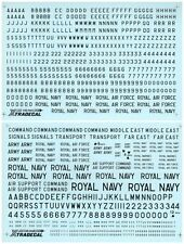 Military Aircraft Model Kit Decals