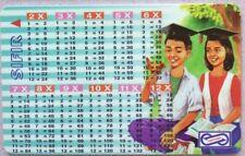 Malaysia Used Phone Cards - SIFIR