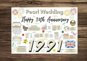 30th Wedding Anniversary Card PEARL Wedding - Married In 1991 Year of FACTS