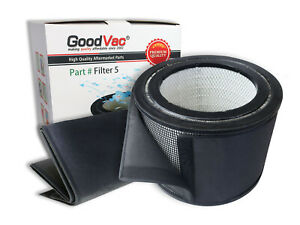 GoodVac Replacement for Filter Queen Defender 4000 HEPA Filter + 2 Prefilters