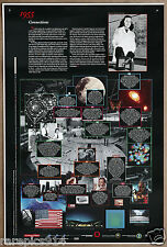 The History of Physics 1955 Closing Connections Poster American Physical Society