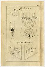 Antique Print-SCIENCE-OPTICS-HALF MOON-Buys-1770