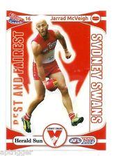 2014 Teamcoach Best & Fairest Sticker (16) Jarrad McVEIGH Sydney