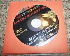 2005 Dodge Ram 1500, Durango Truck Service Shop Manual On DVD ROM