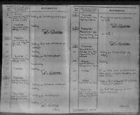 Kriegstagebücher der Luftschiffe L6 - L7 - L8 - L21 von 1915 - 1916