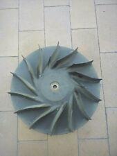 Stihl BR430 Fan Spares Parts