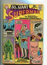 EIGHTY PAGE GIANT #11 - THE GREATEST SUPERMAN-LUTHOR DUELS -1965