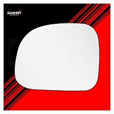 Back Plate Replacement Mirror Glass - Summit SRG-704B - Fits Fiat RHS