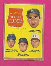 1962 TOPPS # 60 DODGERS SANDY KOUFAX  LEADERS GOOD  CARD (INV# C3141)