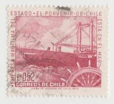 Postage Central & South American Stamps