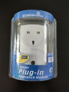 Z wave plug smartplug