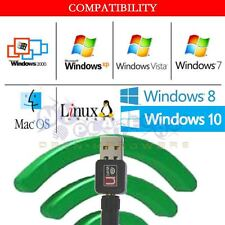 150Mbps WIFI 10dBm Wireless USB Adapter Network Card w/ Antenna US