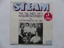 STEAM Na na hey hey kiss him goodbye 278 88 MF