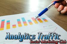 10.000 Google Analytics Traffic - Webseiten Besucher - Google Traffic Steigerung