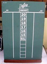 New listing Vtg 80's Dufferin of Canada Cricket Score Board(Nice Condition)