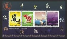 NEW ZEALAND 2019, 2020 YEAR OF THE RAT MINIATURE SHEET FINE USED
