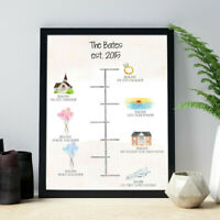 Personalised Our Story Word Art Print Anniversary Valentines Love New Home Gift