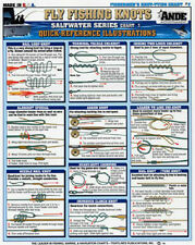 FLY FISHING KNOTS - Saltwater  #1 -Knot-Tying Chart - Tightline Tightlines #7