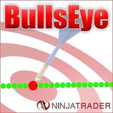 NinjaTrader Trend Indicator *BullsEye* Stocks * Futures * Forex