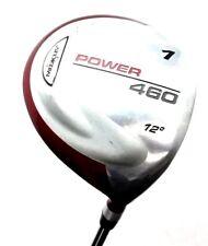 Medicus PowerMax 460cc 12° Womens Driver Reg Flex Golf Club Trainer Right-Handed