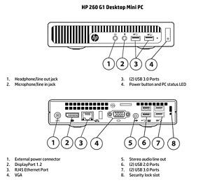 HP 260 G1 DM (N9E99EA, i3-4030U, 4GB, 500GB HDD, Win10 Pro) Mini Desktop PC