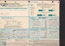 Wabco Fluid Power Div. 1974 Cardboard Standard Cylinder Calculator
