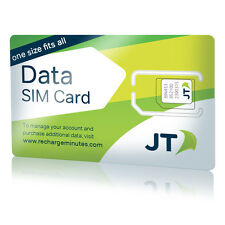 ekit Prepaid International Roaming Data SIM Card