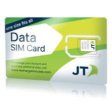 GO-SIM Prepaid International Roaming Data SIM Card
