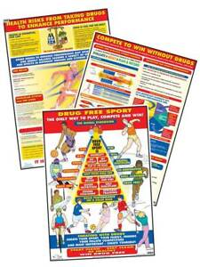 Sport Education Posters Sports Training Instruction Charts
