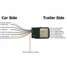 Trailer Caravan LED Light Fix Bypass Relay Towing Electrics Socket