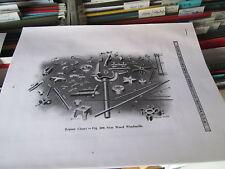 Flint & Walling Original Star Windmill Part List & Info