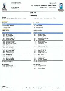 2021 IIHF U18 ICE HOCKEY Media Info Packet CANADA - CONNOR BEDARD, SHANE WRIGHT