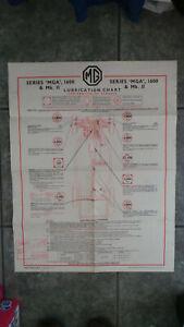 MGA 1600 & 1600 MK II  LUBRICATION WALL CHART M.G.A. CASTROL LUBRICATION CHART