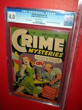 CRIME MYSTERIES #4 BONDAGE HORROR FRAZETTA RIBAGE PUBLISHING 1952 CGC 4.0 VG
