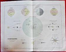 Ancienne Carte Géographie 1877 Cosmographie Système Planétaire Lune Terre