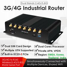 Dual SIM 4G LTE Industrial WiFi Wireless Router W/Bundled EC25-E Mini PCIe