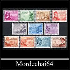 Norway 1947 300th anniv. of Establishment of Norwegian Post Offie (MH)