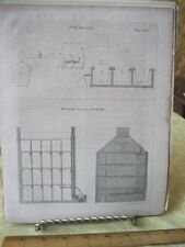 Vintage Print,ROOMS HEATED WITH STEAM,Encyclopedia Britannica,1797-1820,Pl 505