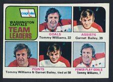 1975-76 Topps Hockey #330 Washington Capitals TL