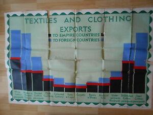 Cotton Hats Carpets Boots Shoes Artifical Silk Tissues John Horn London Glasgow
