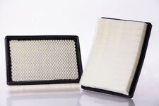 Air Filter-Standard FEDERATED FILTERS PA4880F