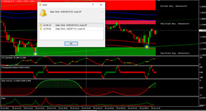 Forex Binary Indicator Scalping System Trading Mt4 Strategy accurate Signals